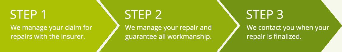 Insurance Work Process